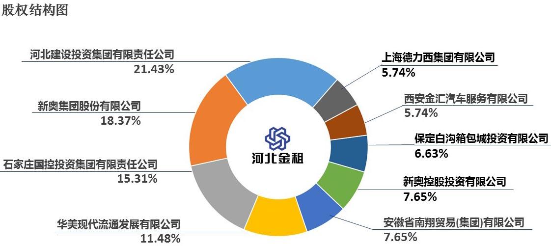 股权结构图.jpg